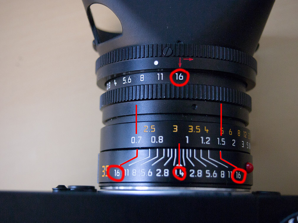 hyperfocal An Introduction to Zone Focusing for your Leica, Rangefinder, or DSLR