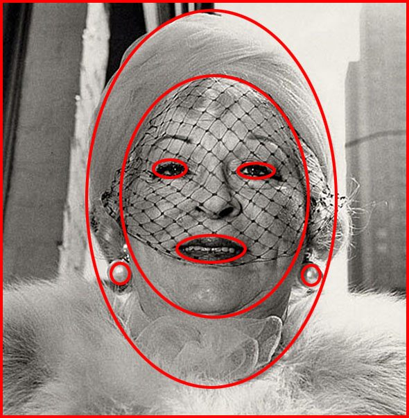 circles woman diane arbus Composition Lesson #14: Square Format